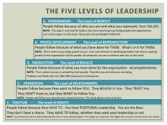 john maxwell 5 levels of leadership